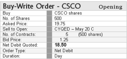 The Order Form Is Simplicity Itself. Letu0027s Walk Through The Steps Necessary  To Place A Buy Write Trade In Cisco Systems (CSCO). Here Are The Trade  Details ...
