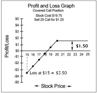 profitlossgraph-1.jpg