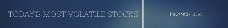 most volatile stocks today
